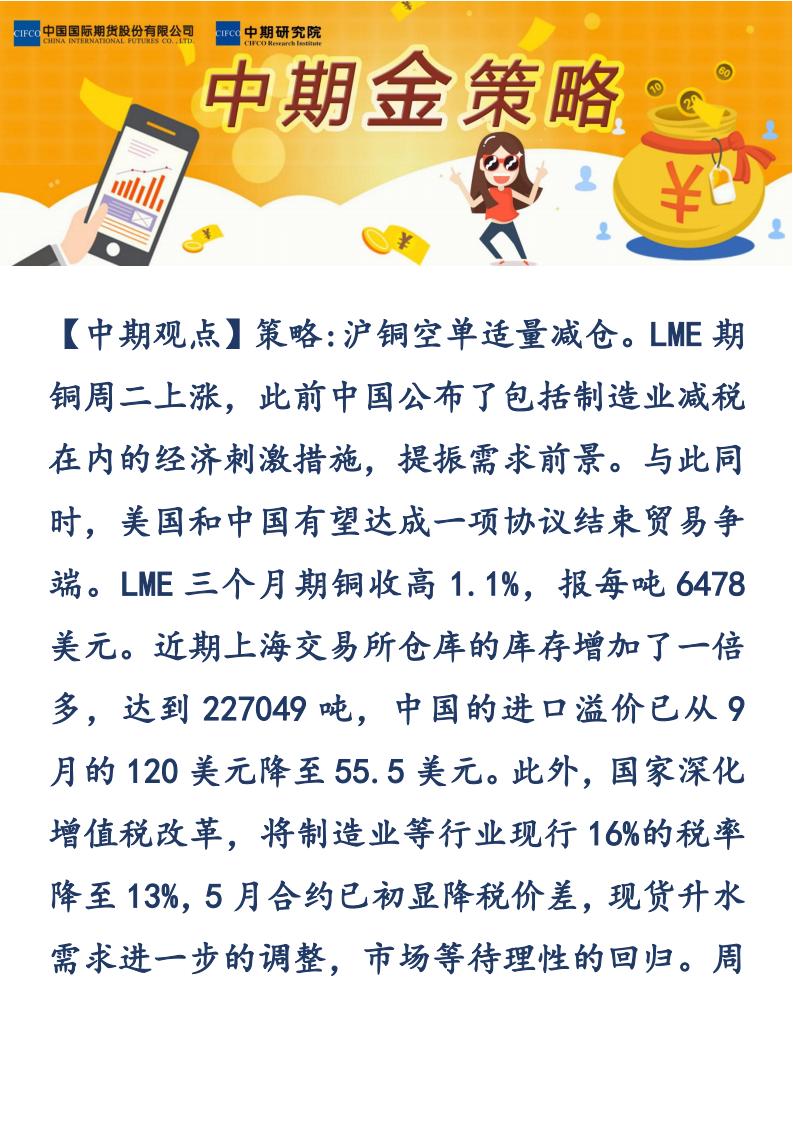 【易胜博金策略】-20190306-沪铜_00.png