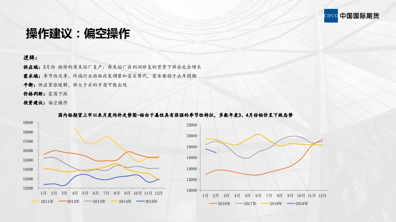 近期铅市场分析-20190307_11.png