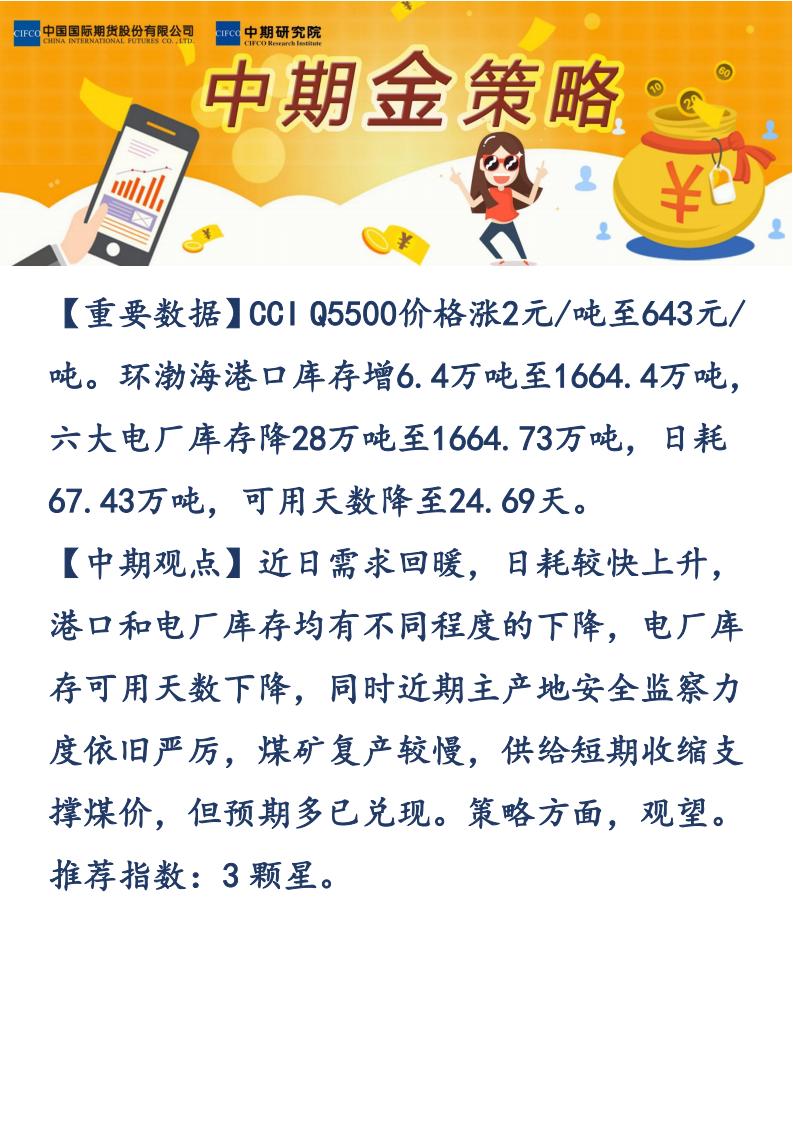 【易胜博金策略】-20190308-动力煤_00.png