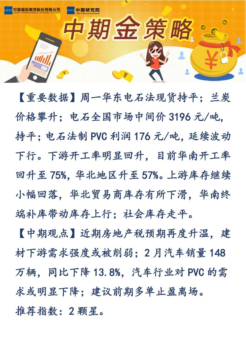 【易胜博金策略】-20190311-PVC_00.png