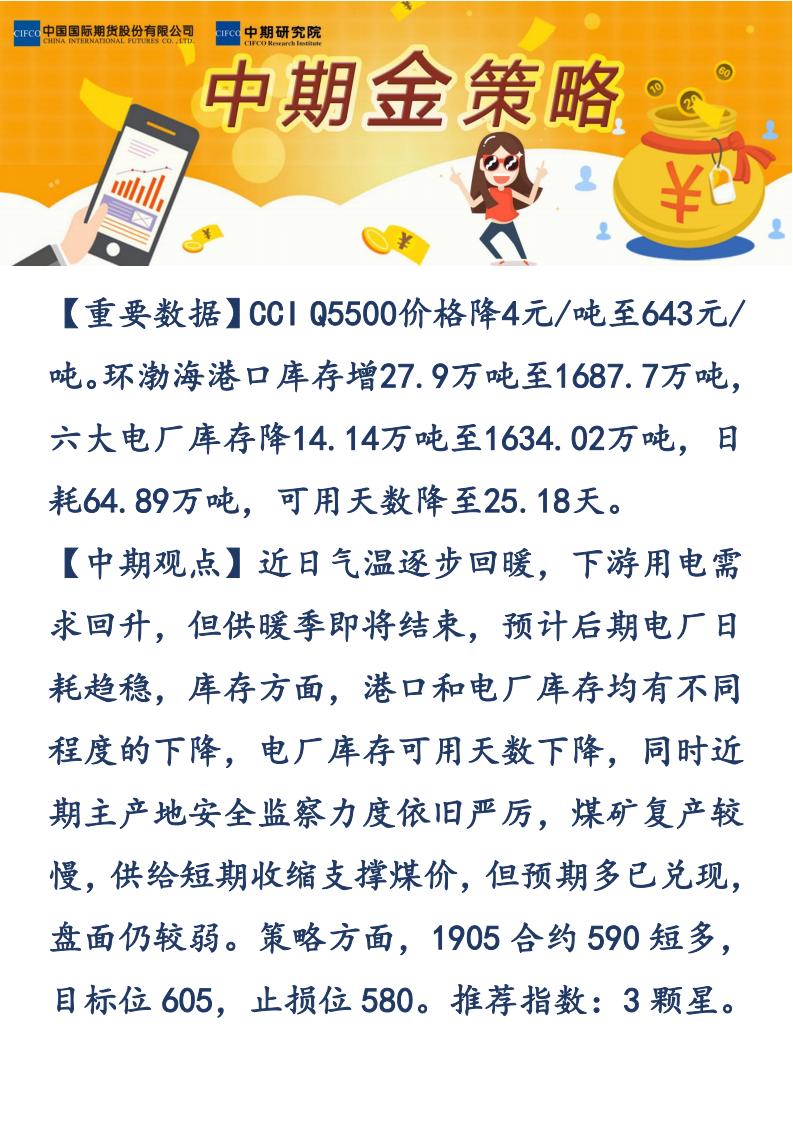 【易胜博金策略】-201903012-动力煤_00.png
