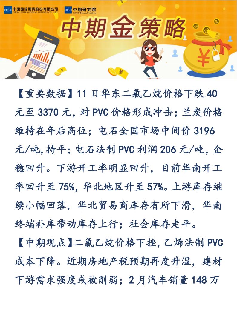 【易胜博金策略】-20190312-PVC_00.png