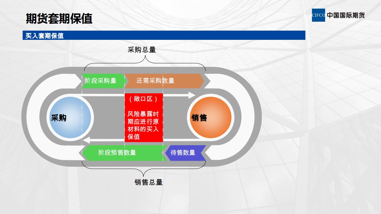 期货公司服务实体经济模式_03.png
