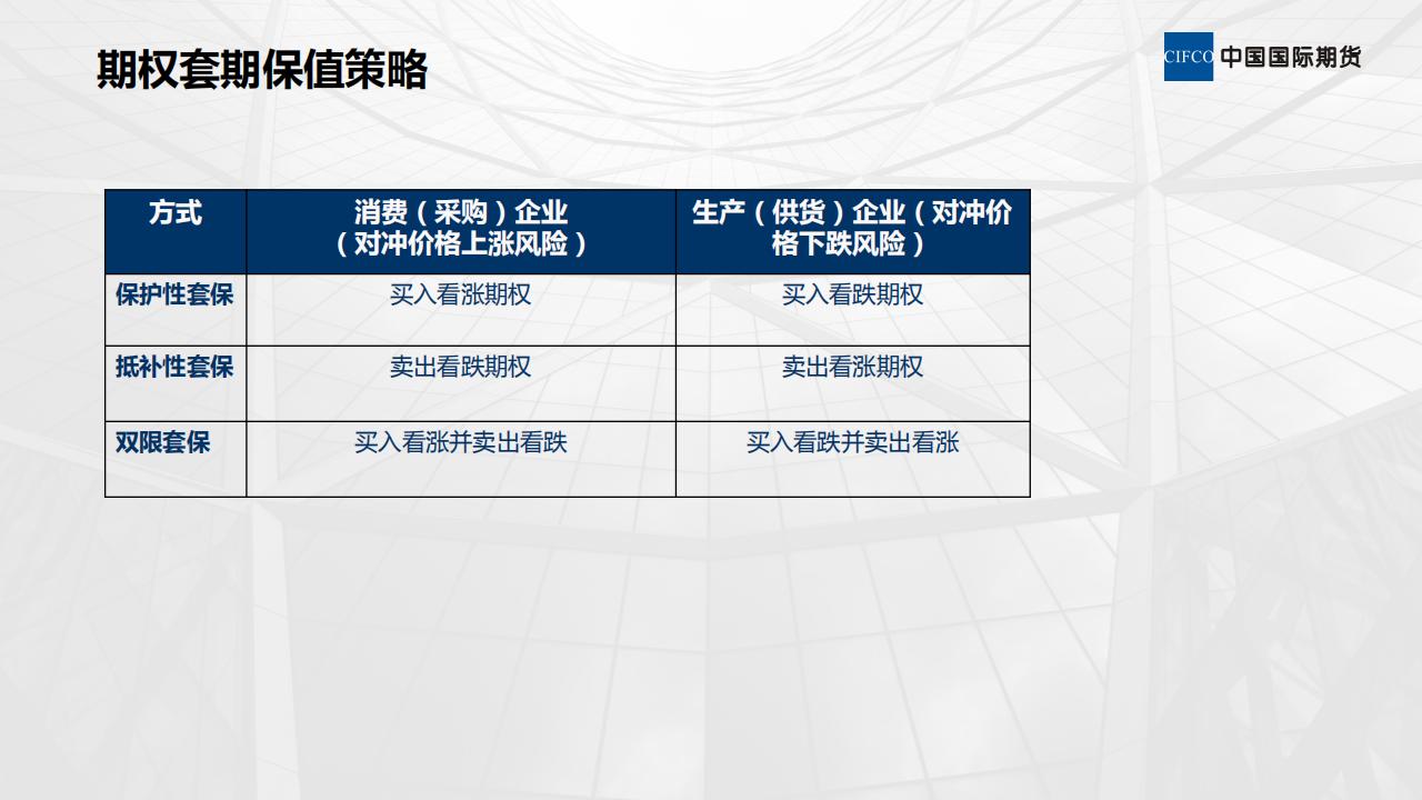 期货公司服务实体经济模式_05.png