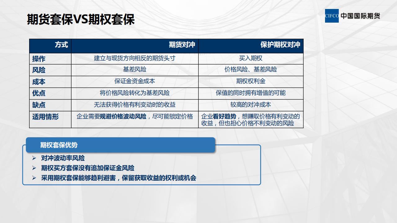 期货公司服务实体经济模式_07.png