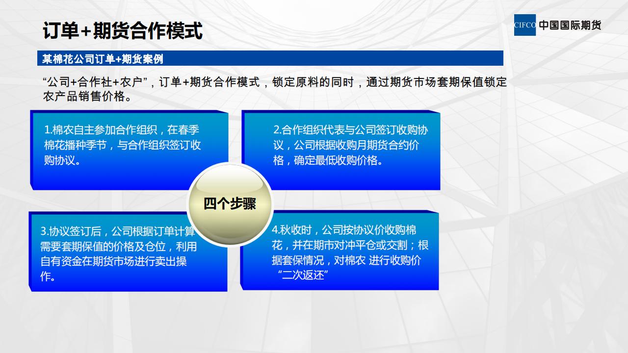 期货公司服务实体经济模式_08.png