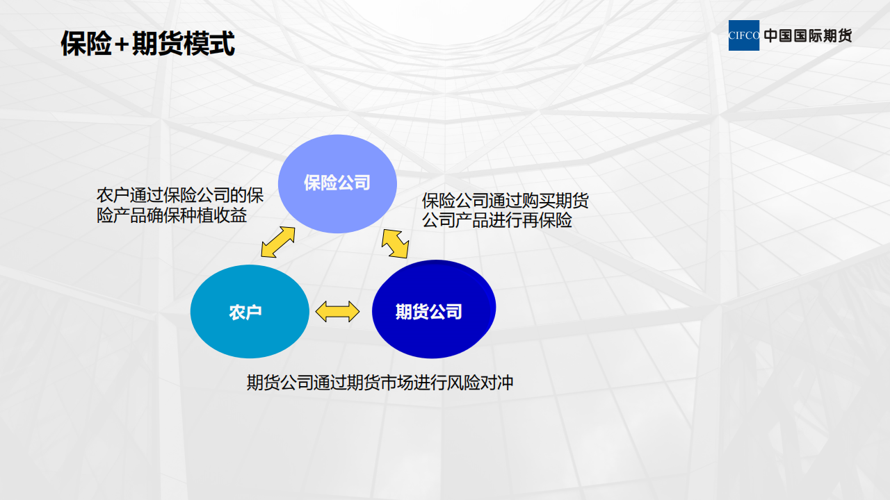 期货公司服务实体经济模式_10.png