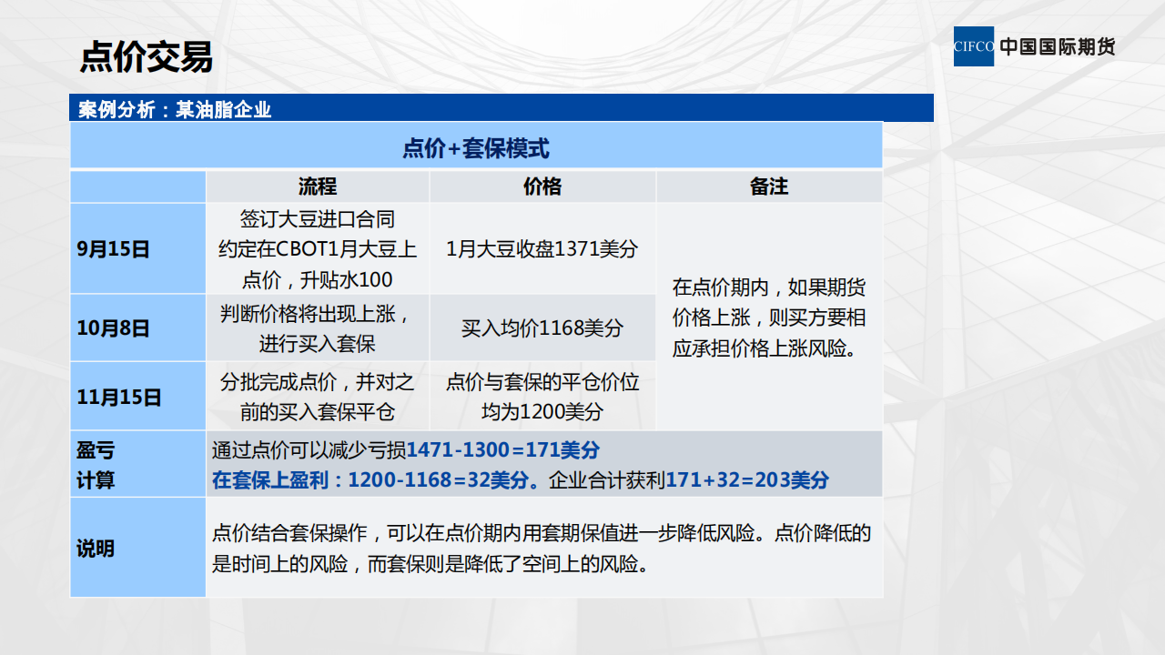 期货公司服务实体经济模式_13.png