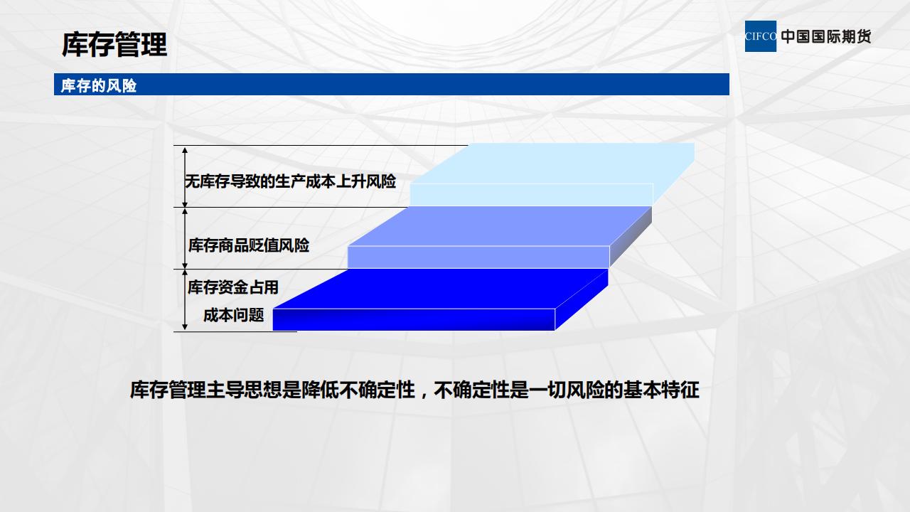 期货公司服务实体经济模式_14.png