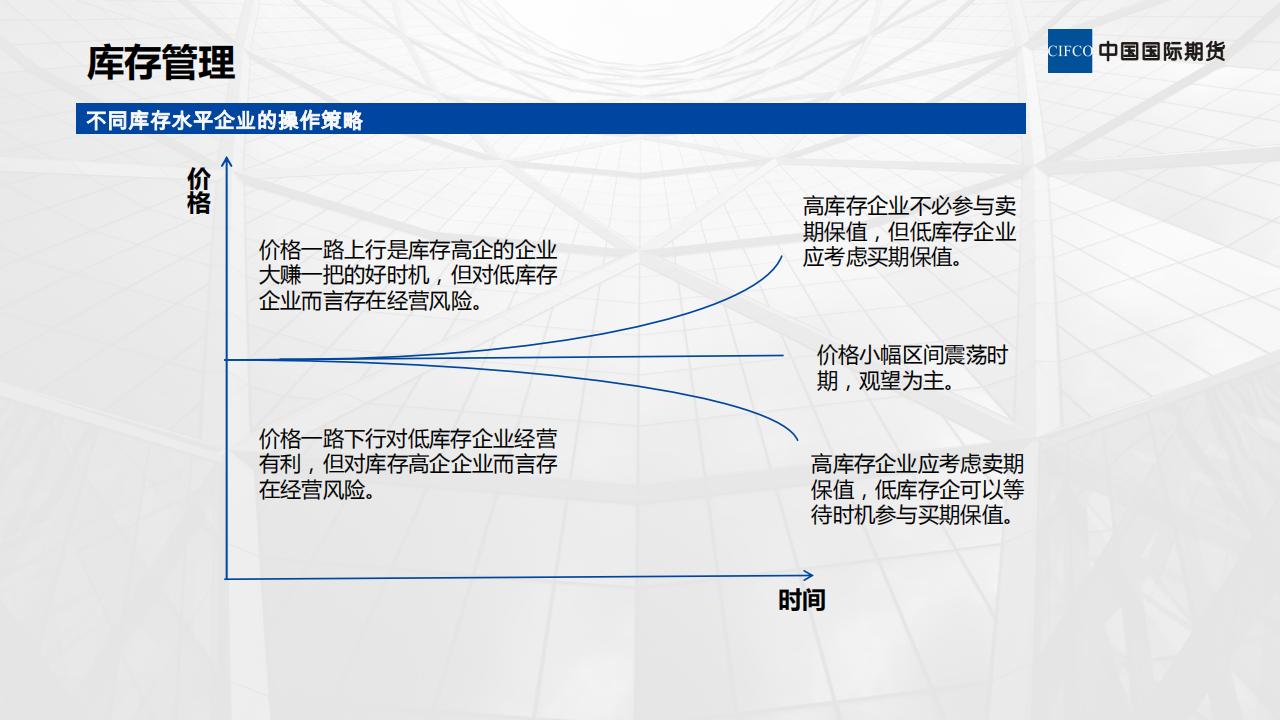 期货公司服务实体经济模式_16.png