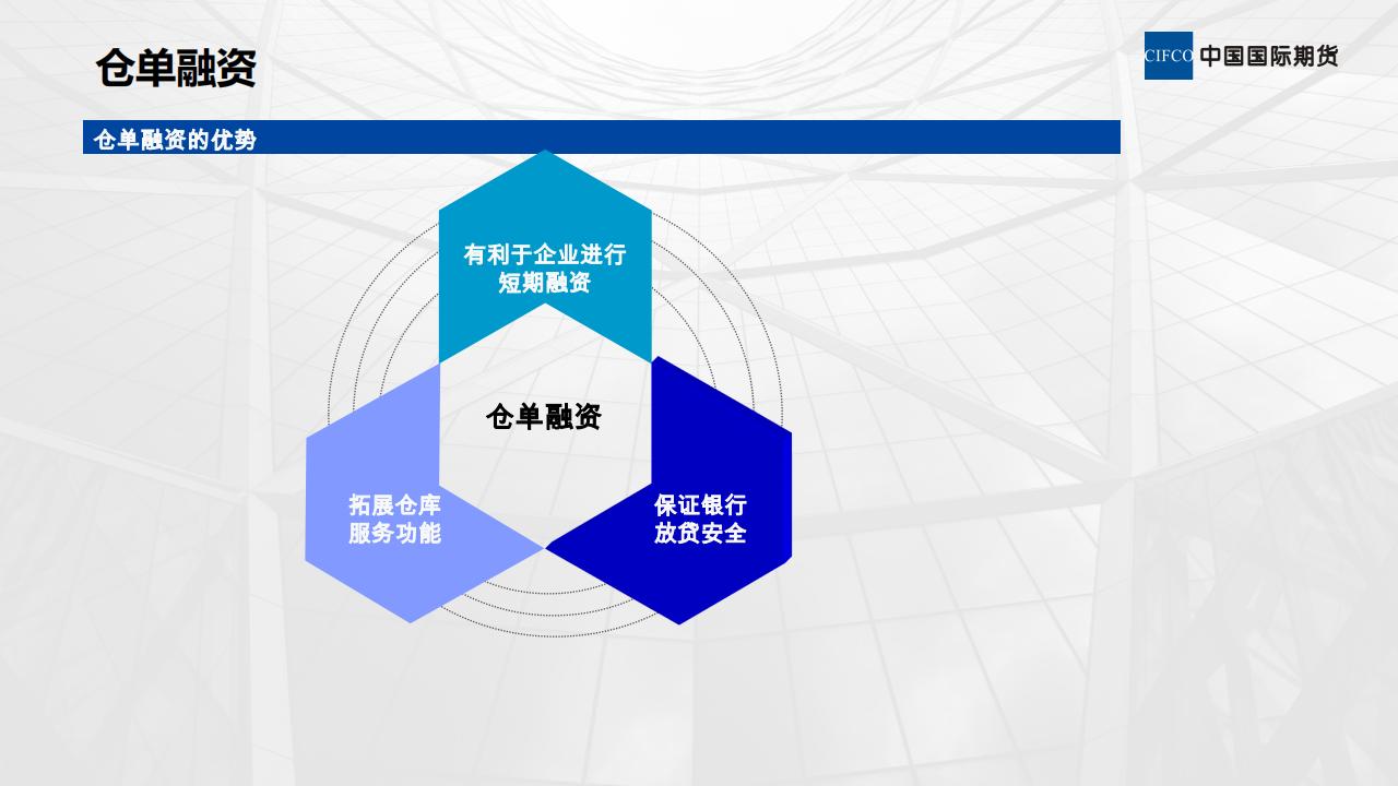 期货公司服务实体经济模式_18.png