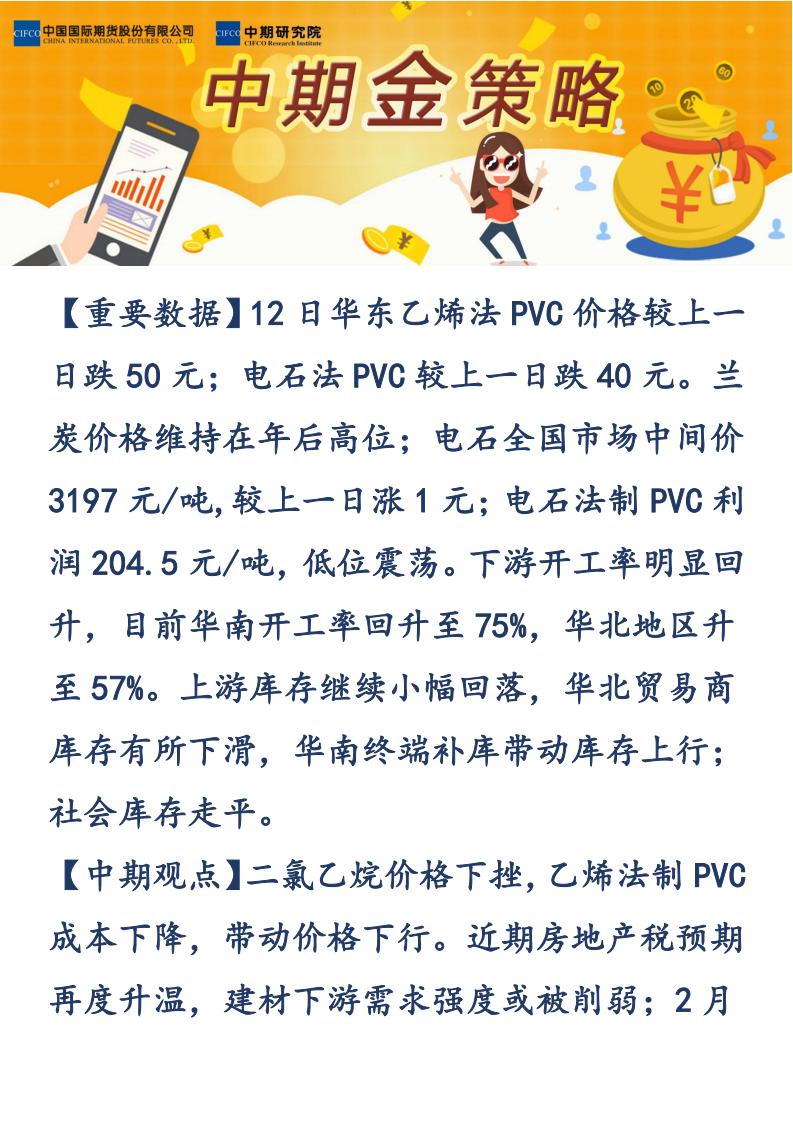 【易胜博金策略】-20190313-PVC_00.png