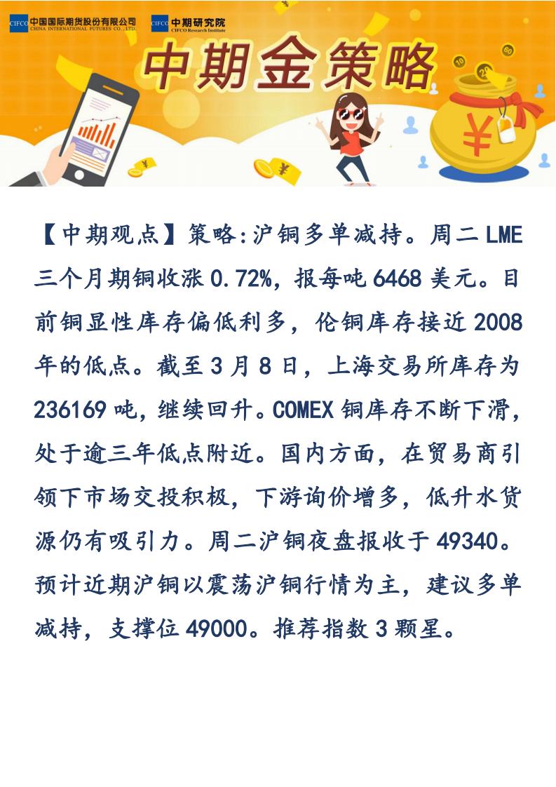【易胜博金策略】-20190313-沪铜_00.png