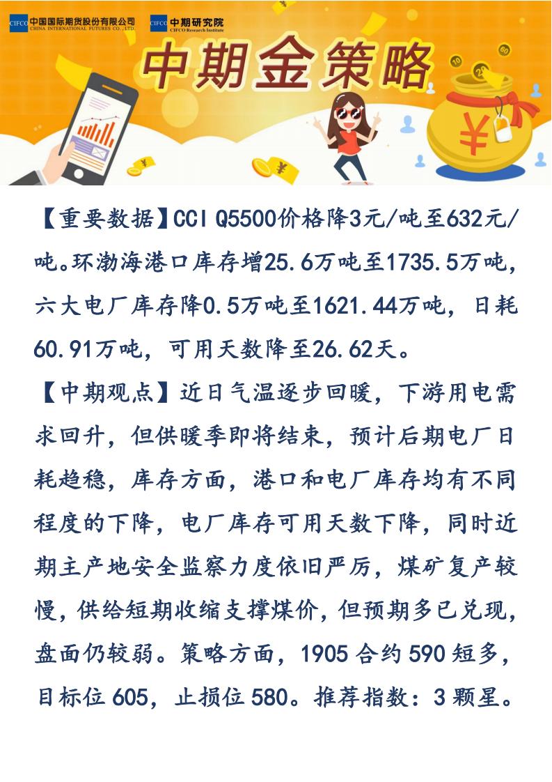 【易胜博金策略】-201903014-动力煤_00.png