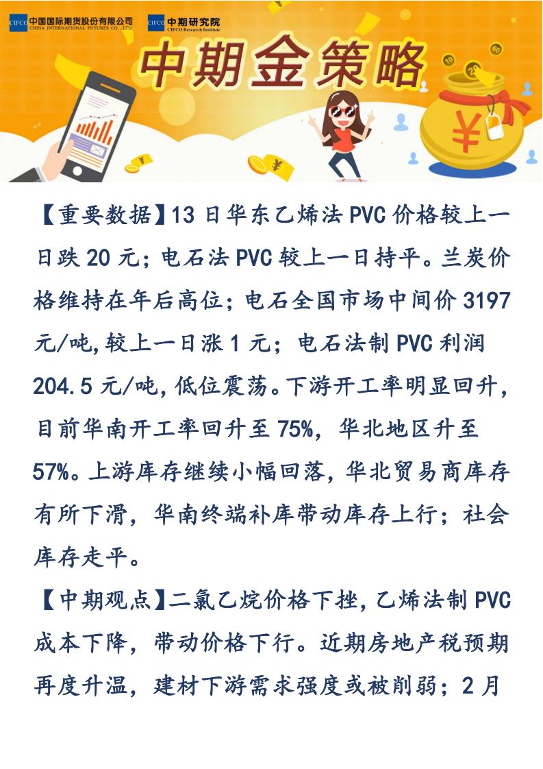 【易胜博金策略】-20190314-PVC_00.png