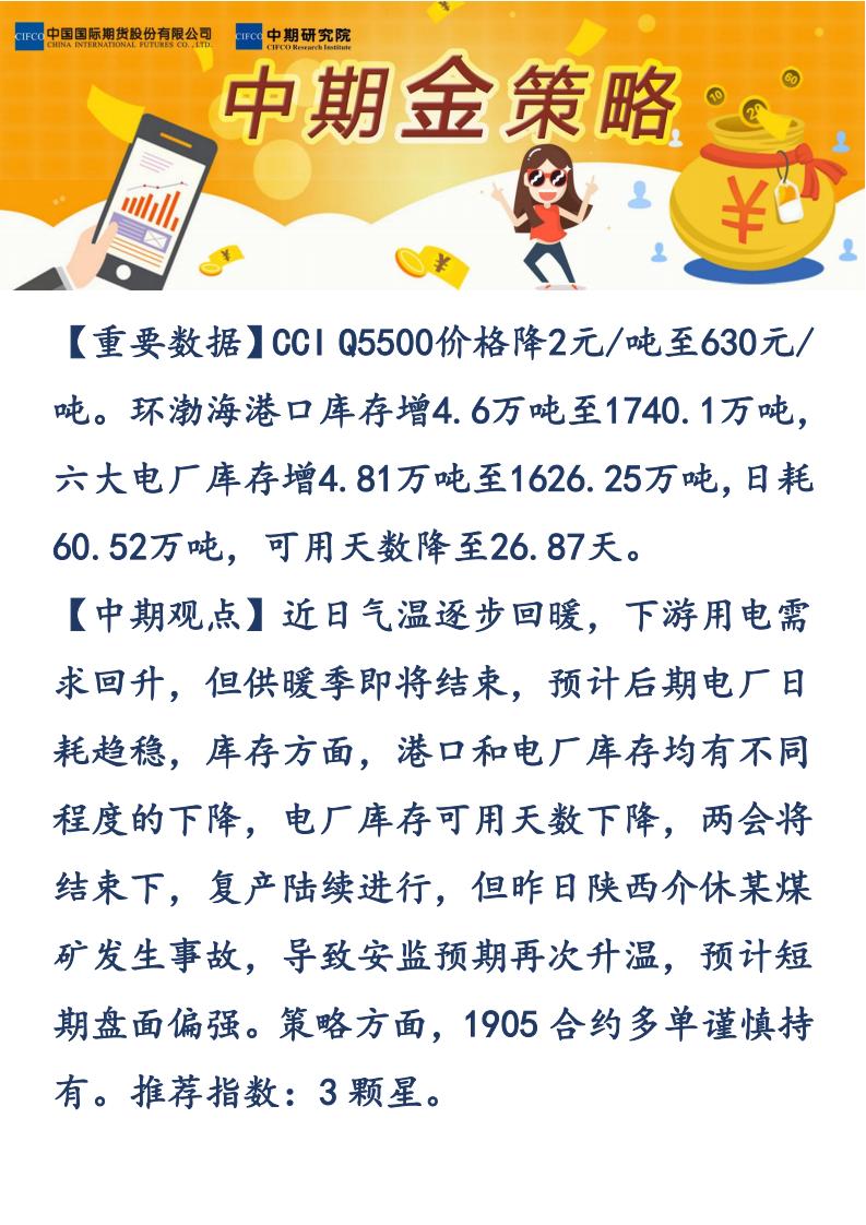 【易胜博金策略】-201903015-动力煤_00.png