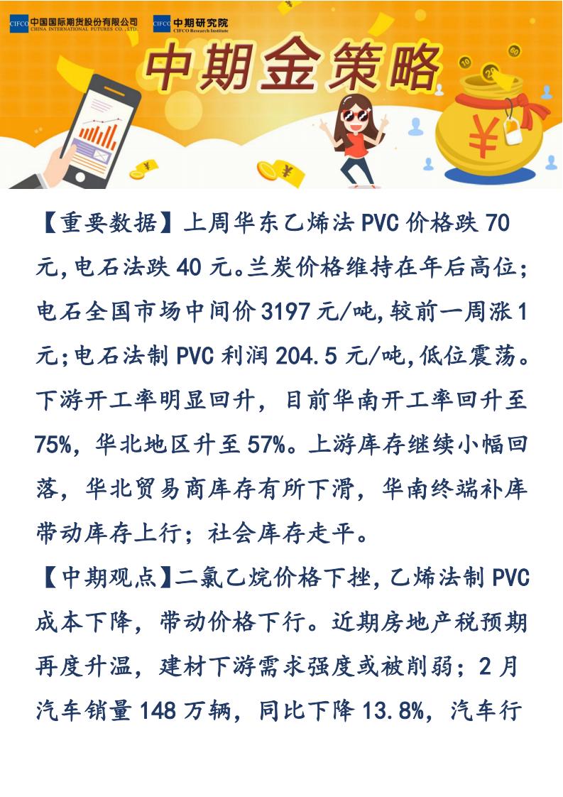 【易胜博金策略】-20190315-PVC_00.png