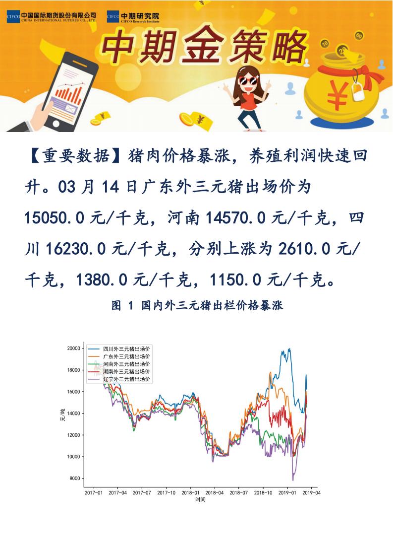 【易胜博金策略-油脂油料-20190315_00.png