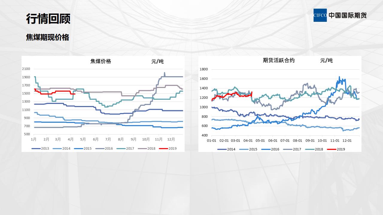 煤焦基本面情况及后期策略-陈岩-20190412_04.png