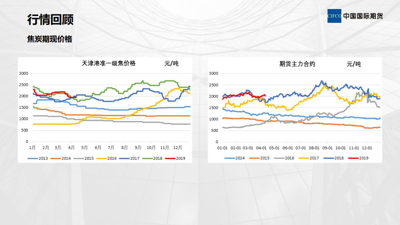 煤焦基本面情况及后期策略-陈岩-20190412_05.png