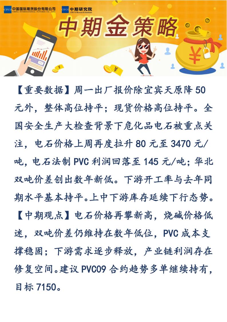 【易胜博金策略】-20190415-PVC_00.png