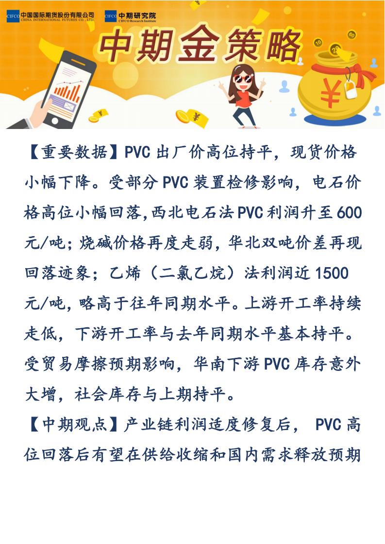 【易胜博金策略】-20190515-PVC_00.png