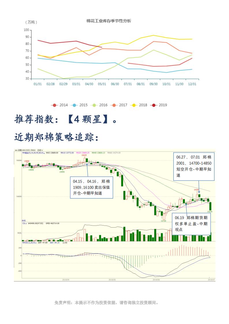 【好运彩彩票网下载金策略】-20190709-棉花_05.png