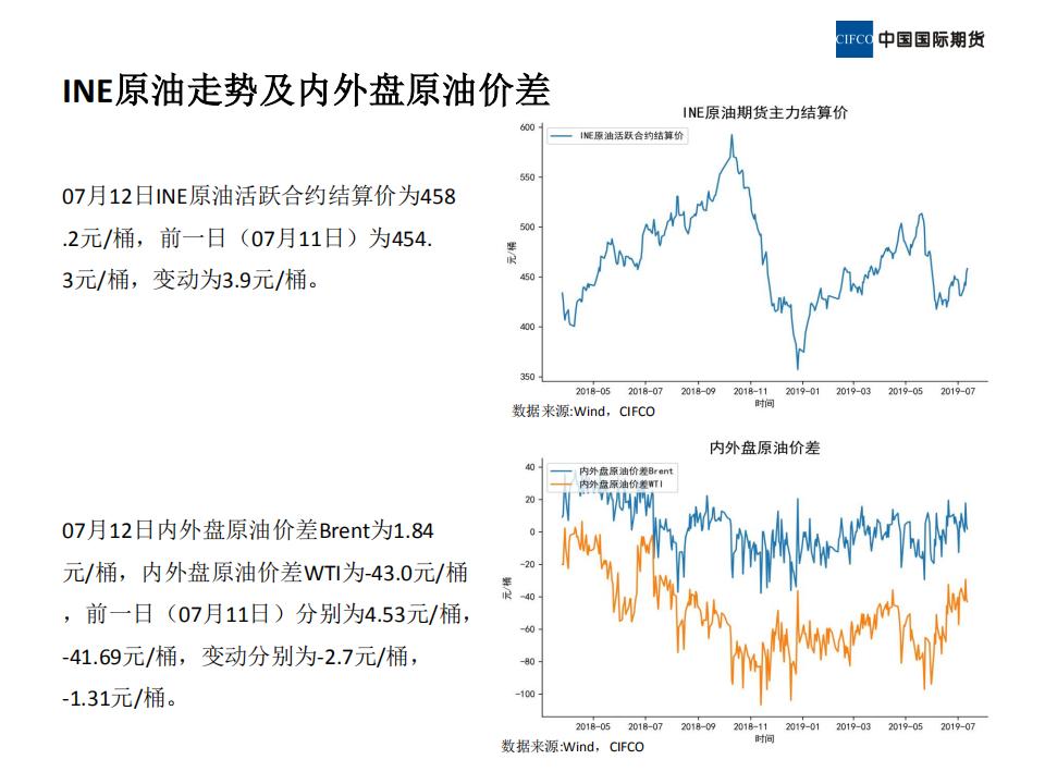 近期原油市场基本面概况 (1)_04.png