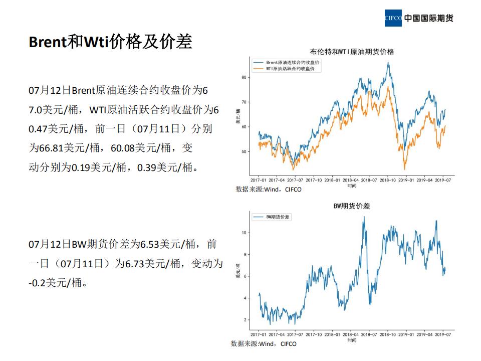 近期原油市场基本面概况 (1)_05.png
