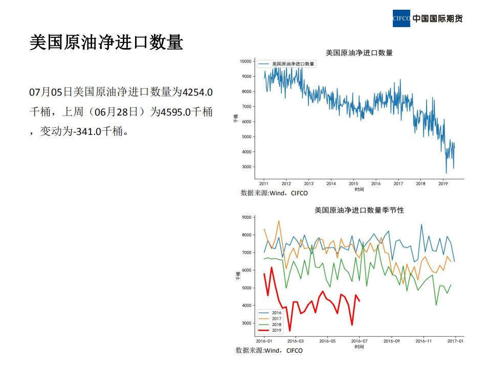 近期原油市场基本面概况 (1)_14.png