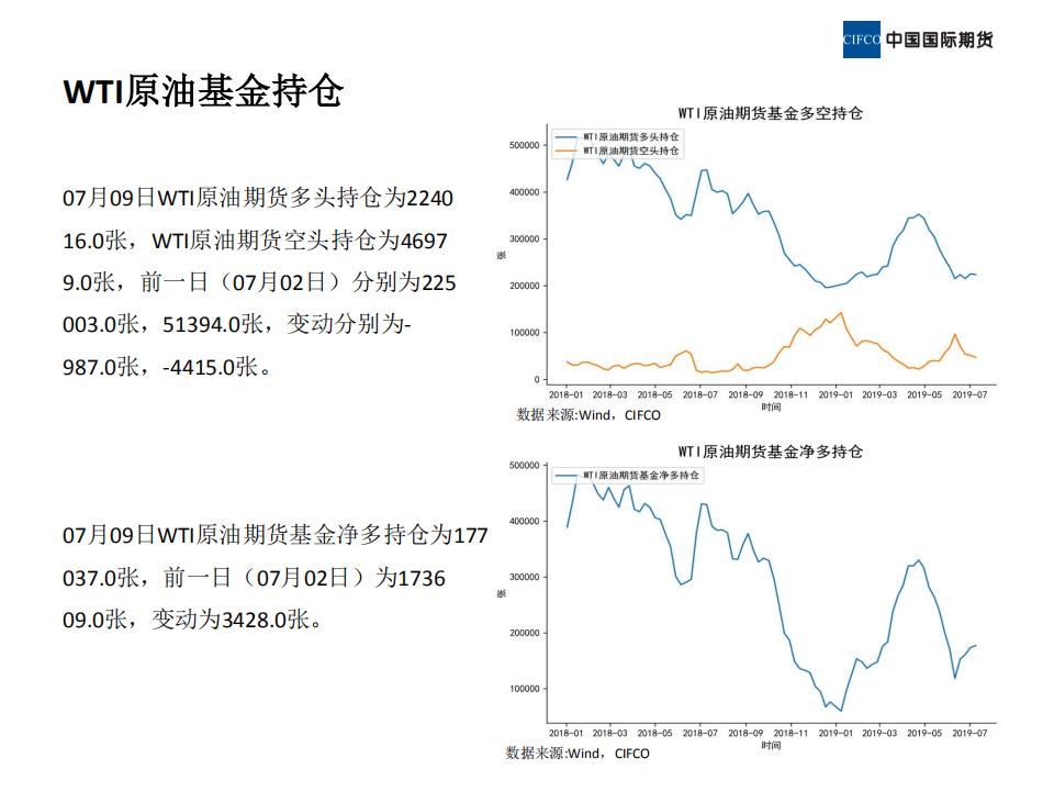 近期原油市场基本面概况 (1)_16.png