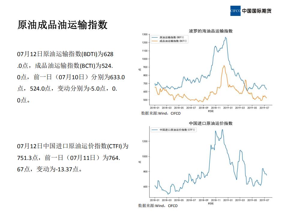 近期原油市场基本面概况 (1)_18.png