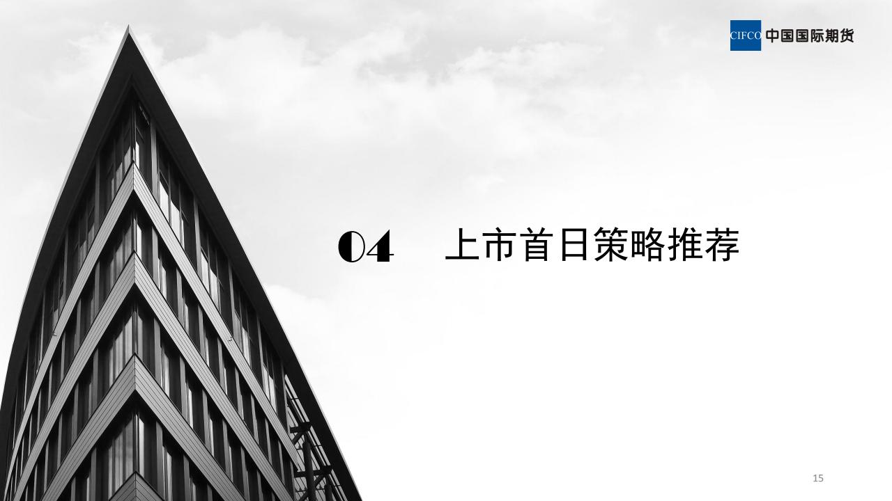20号胶上市首日策略_14.png