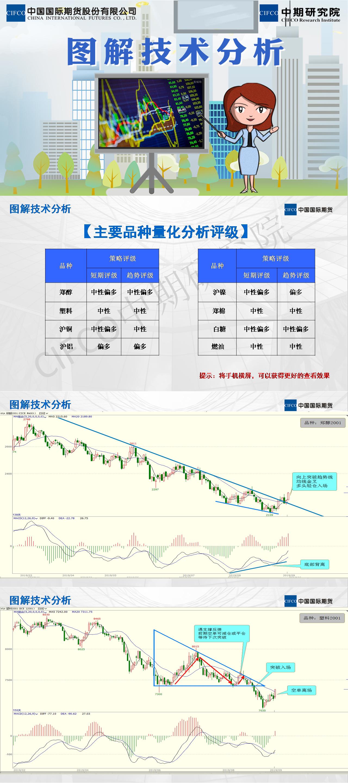 技术分析1.jpg