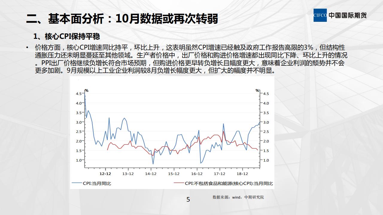 11月期债走势分析11.6_04.png