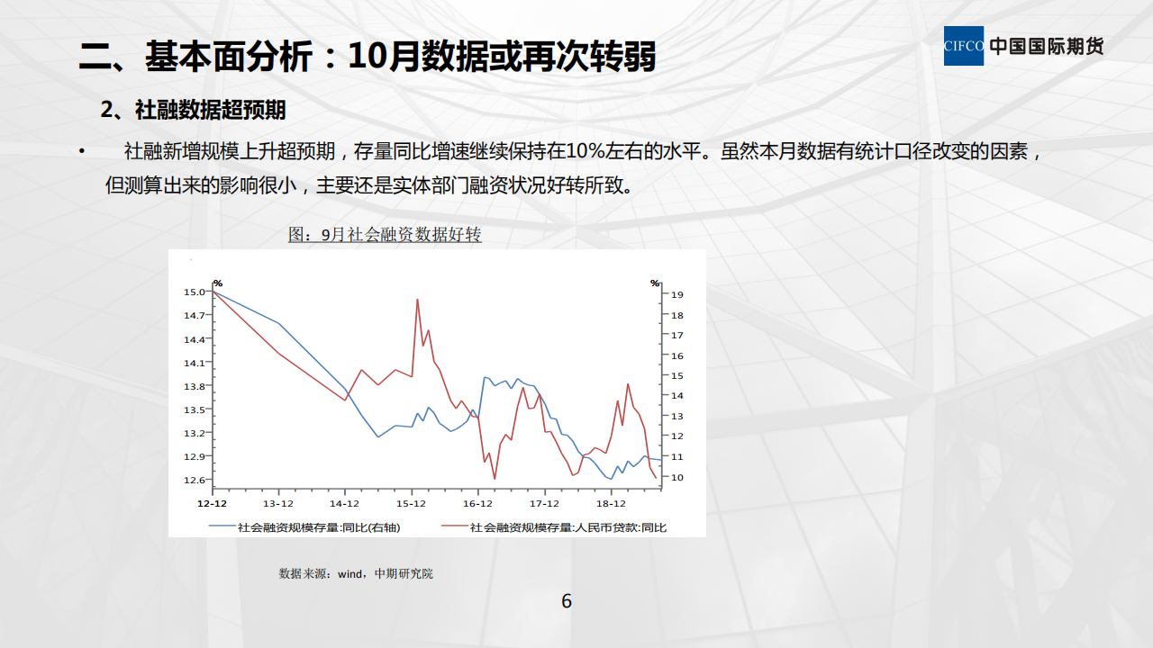 11月期债走势分析11.6_05.png