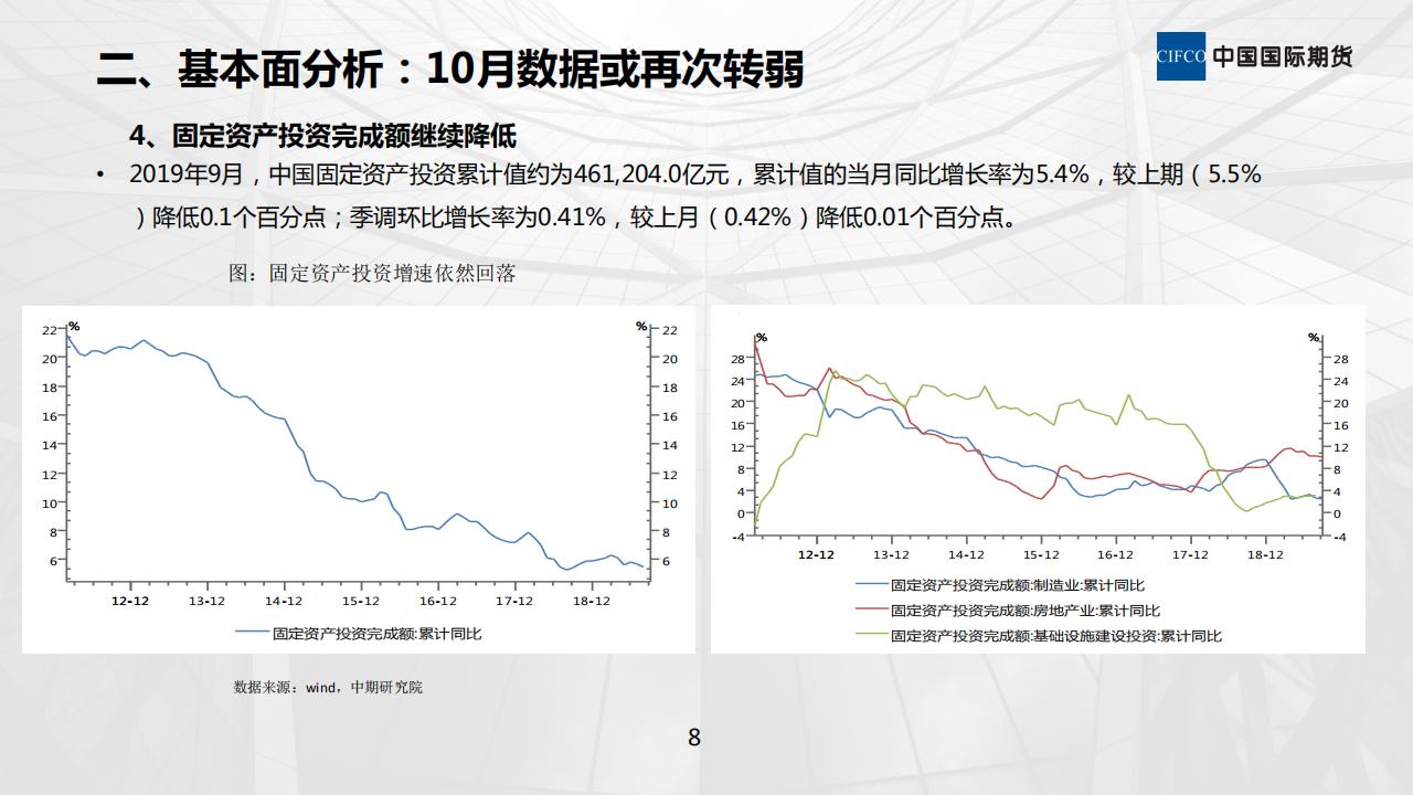 11月期债走势分析11.6_07.png