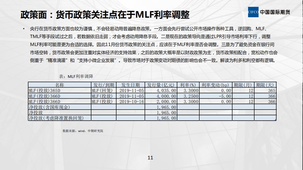 11月期债走势分析11.6_10.png