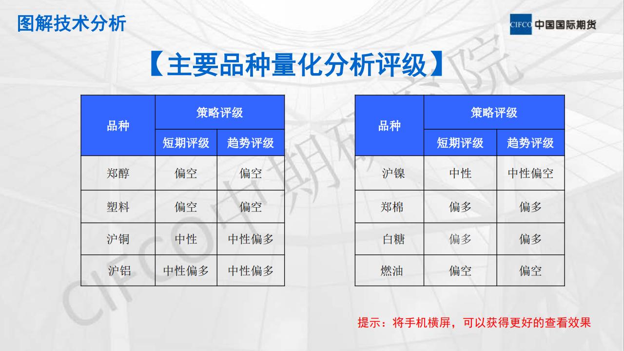 易胜博欧赔必胜定律技术分析20191106_01.png
