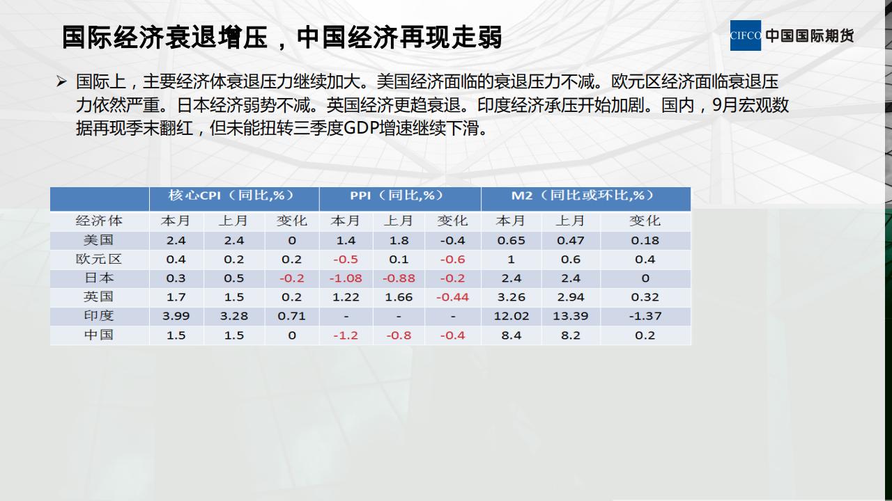 20191107-供需两弱 沪铜将宽幅震荡_01.png