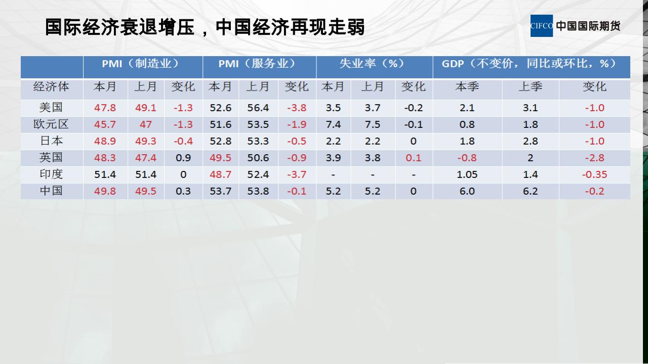 20191107-供需两弱 沪铜将宽幅震荡_02.png