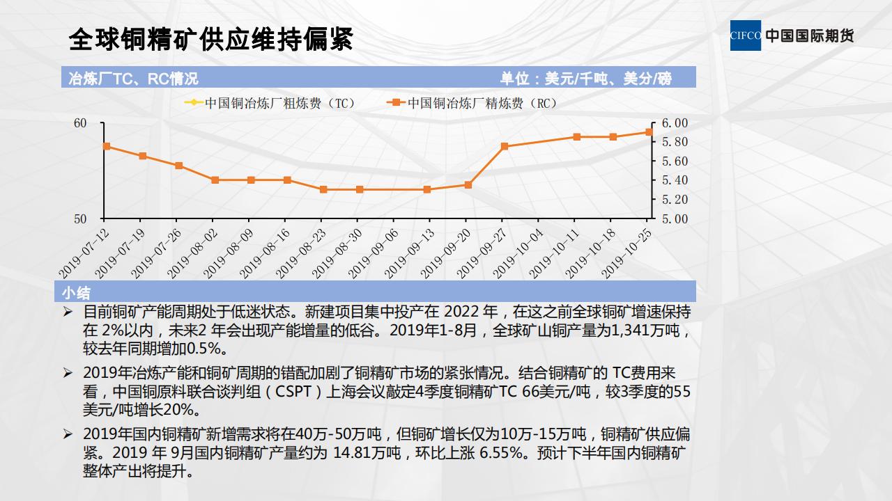 20191107-供需两弱 沪铜将宽幅震荡_03.png