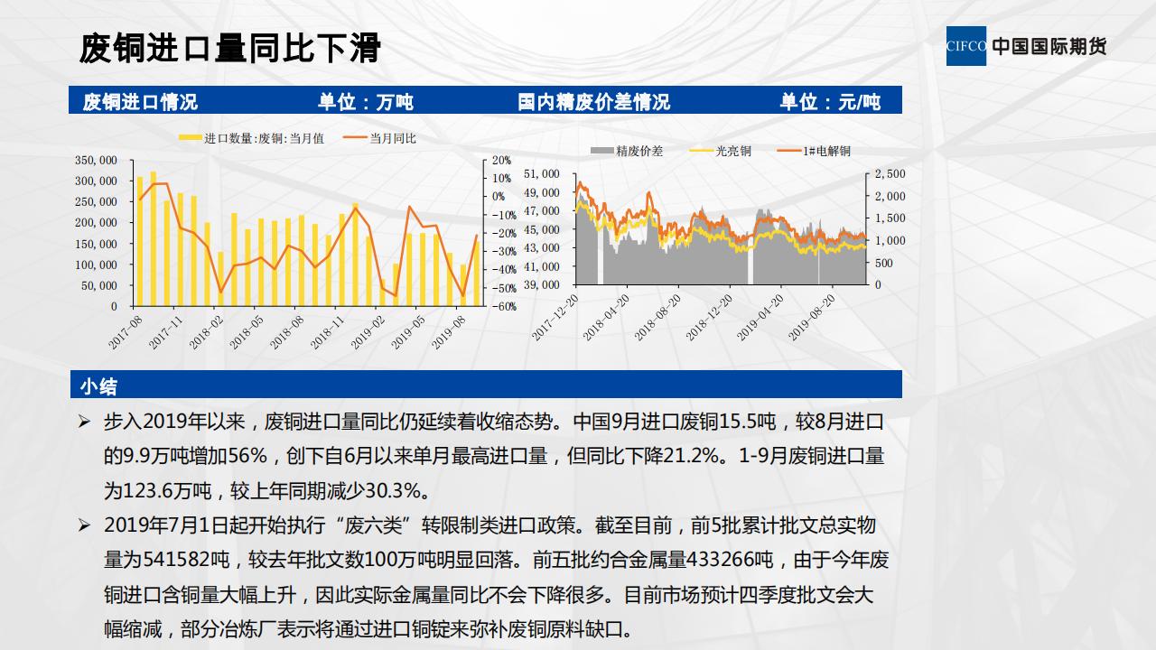 20191107-供需两弱 沪铜将宽幅震荡_05.png