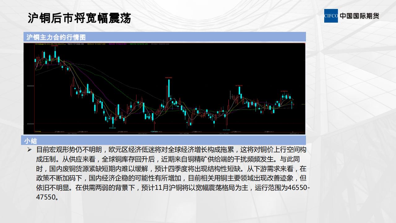 20191107-供需两弱 沪铜将宽幅震荡_09.png