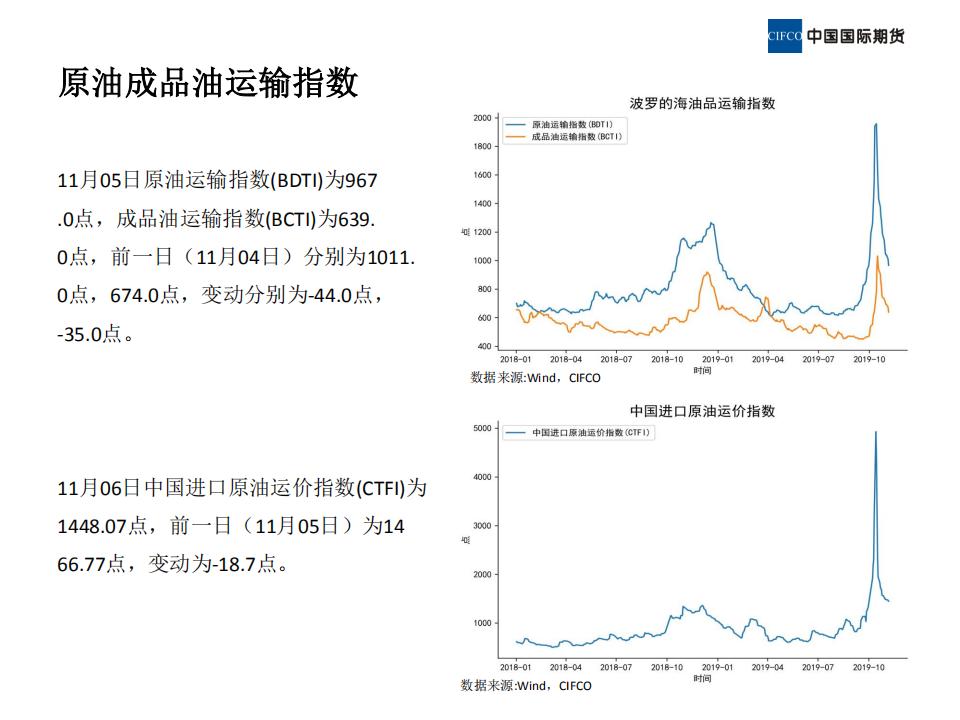 2019.11.08晨会-近期原油市场简析_19.png