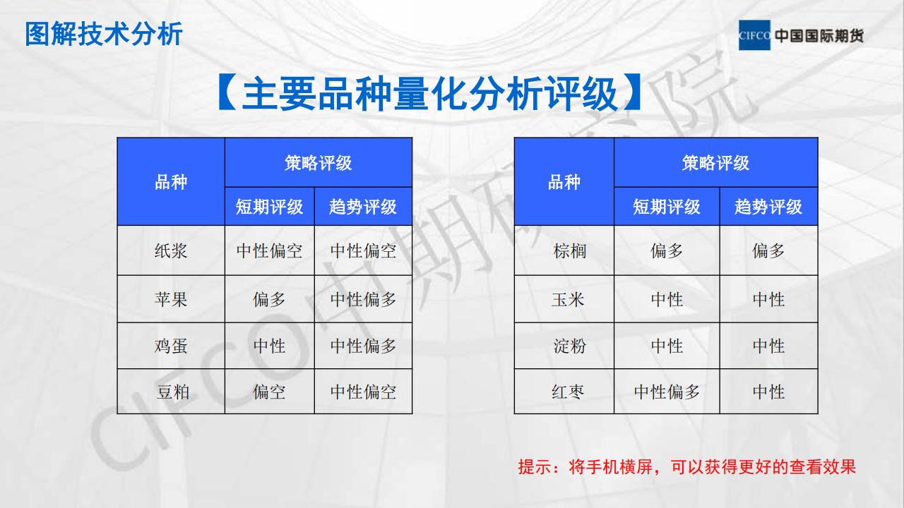 好运彩彩票网下载技术分析20191107_01.png