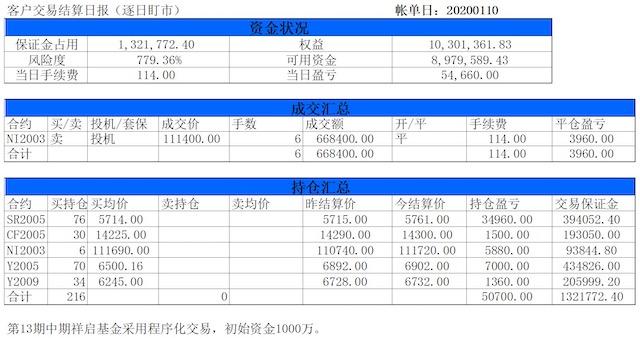 屏幕快照 2020-01-10 下午3.15.48.jpg