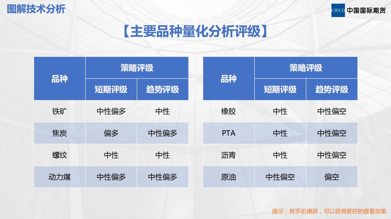 易胜博欧赔必胜定律技术分析20200212_01.png