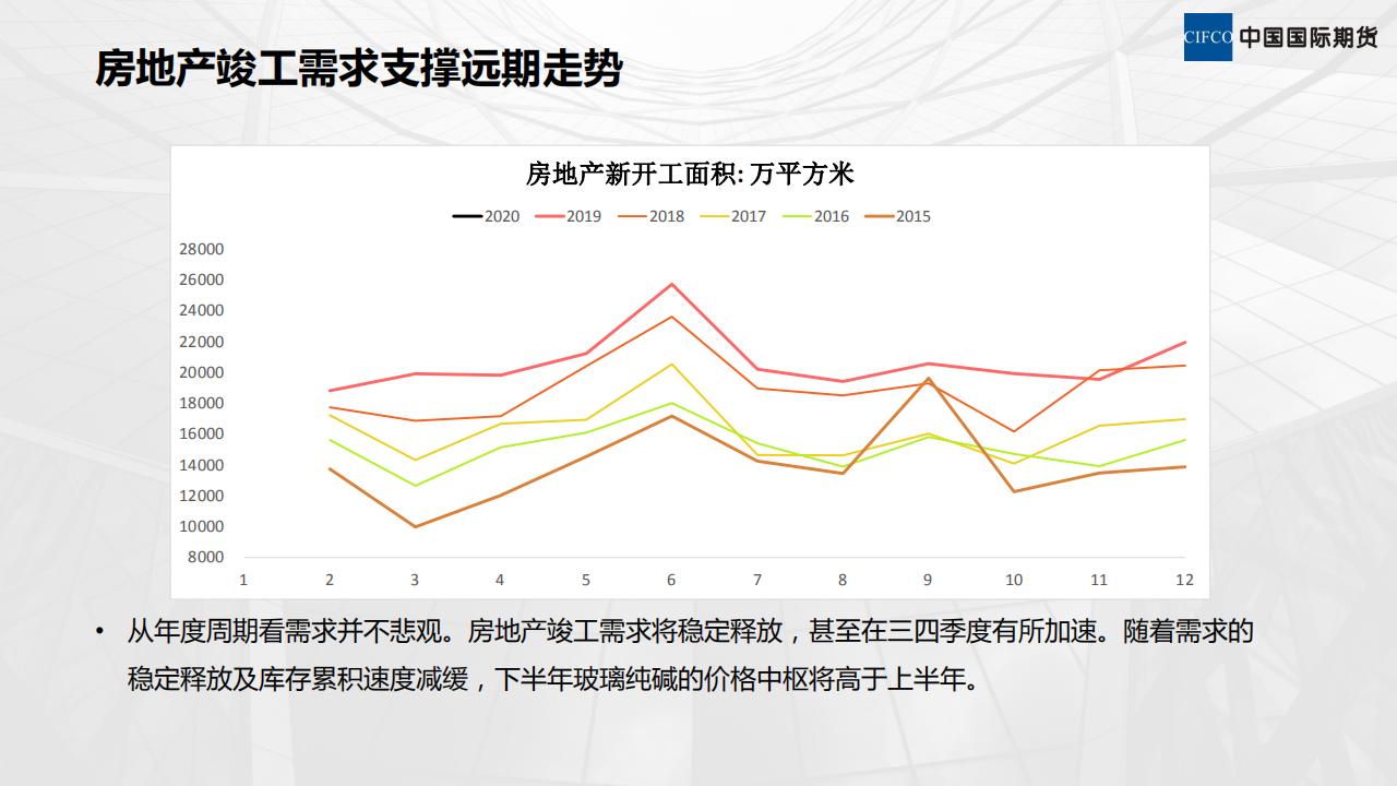易胜博欧赔必胜定律晨会-玻璃纯碱产业链现状及推荐策略_07.png