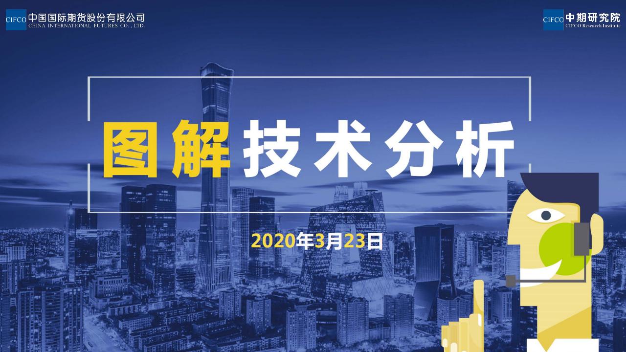 易胜博欧赔必胜定律技术分析20200323_00.png